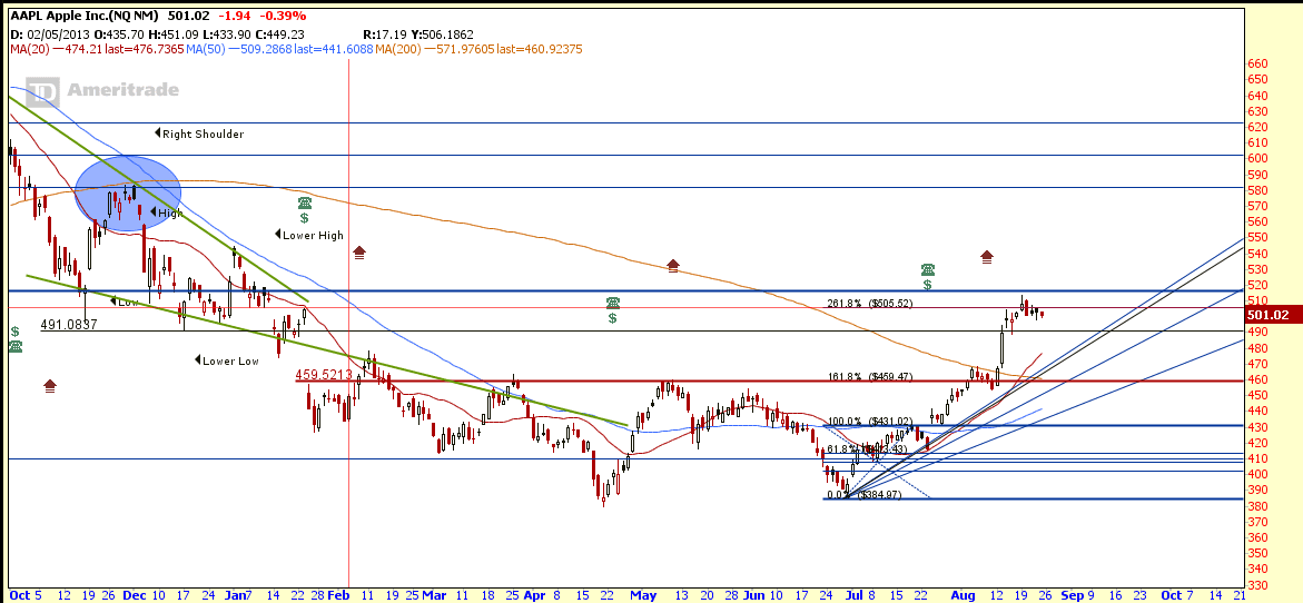 AAPL Aug23-2013