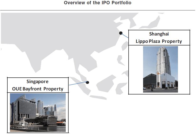 OUE C-REIT IPO Portfolio