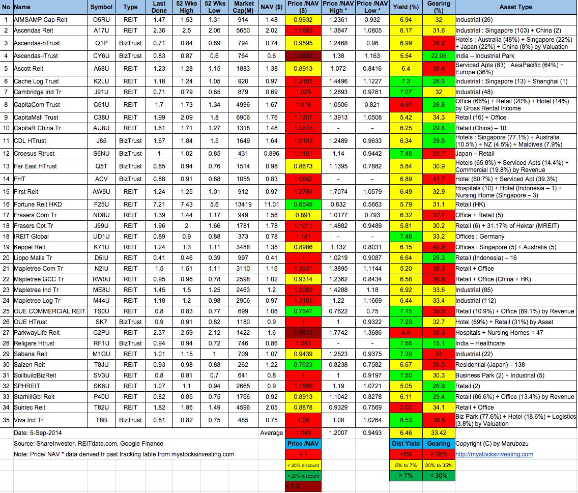 starbucks menu with price