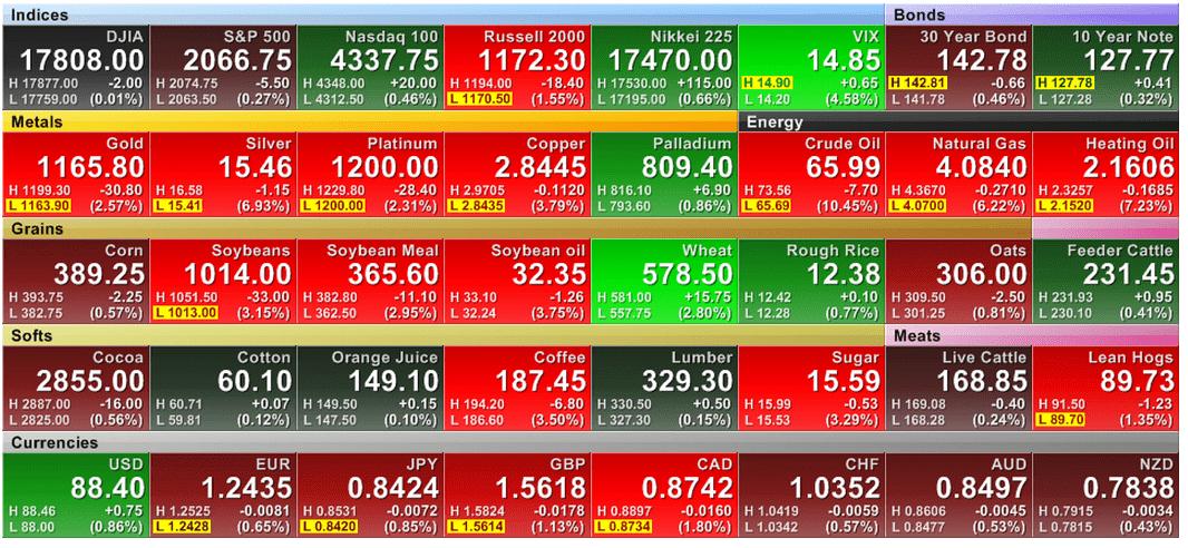 Qutb trading options