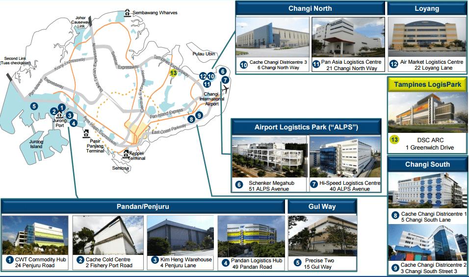 CACHE Logistics Trust Portfolio June26-2015