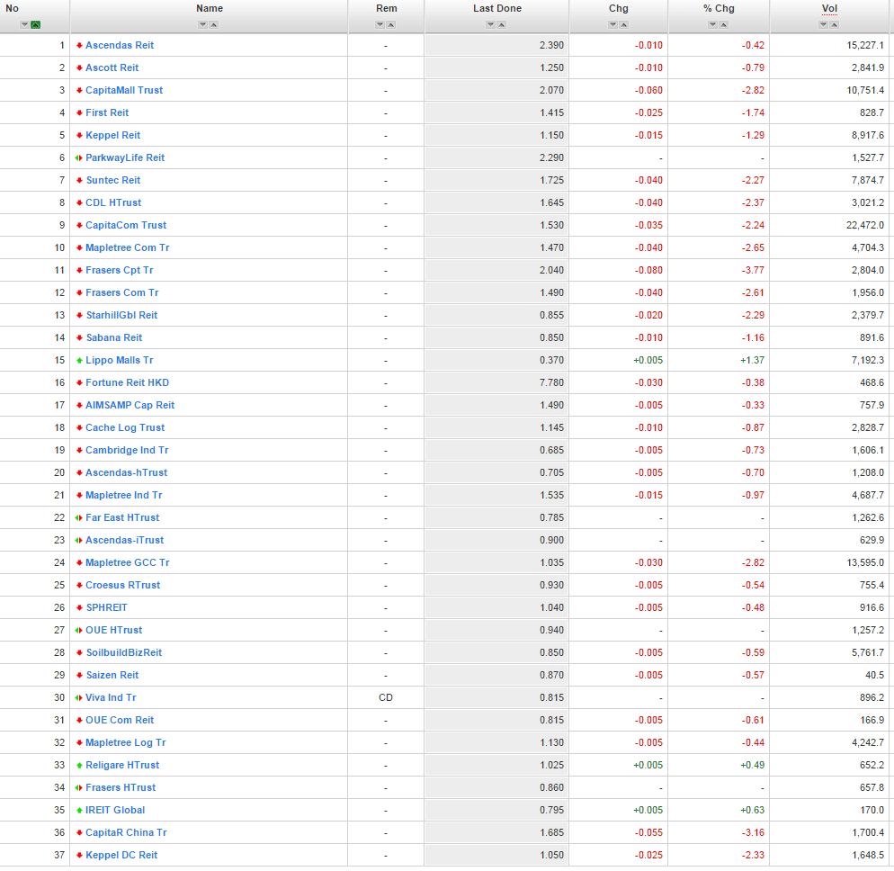 Static hedging binary options