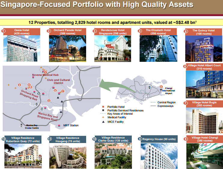 Far East H Trust Portfolio Oct4-2015