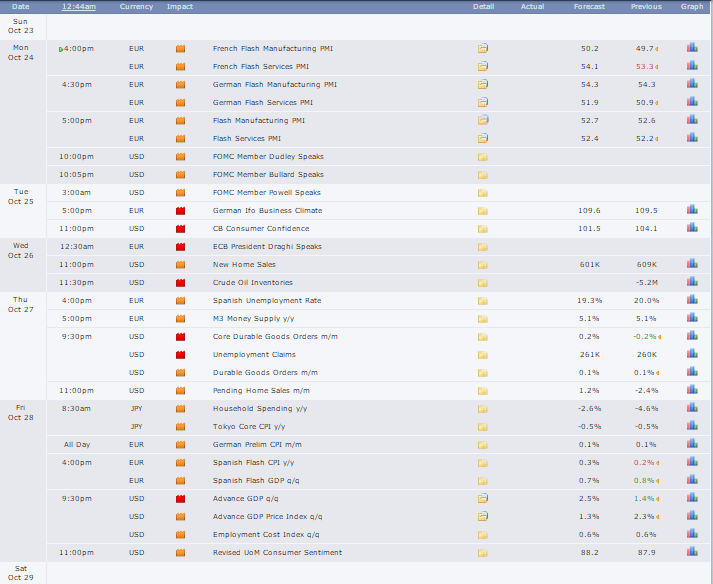 Forexpros financial calendar