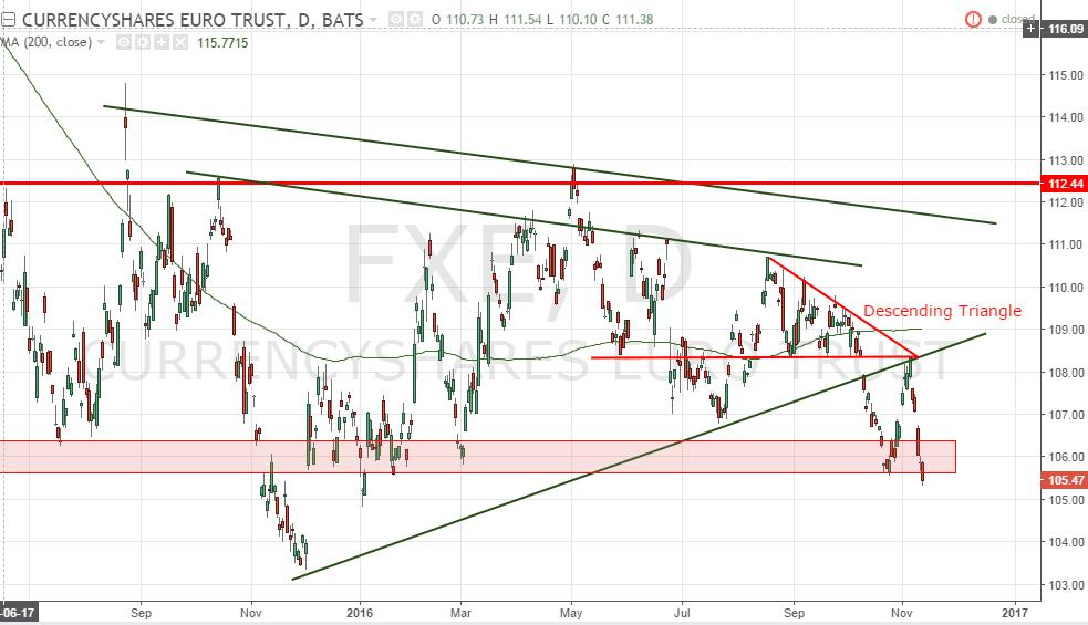 fxee-nov-13-2016