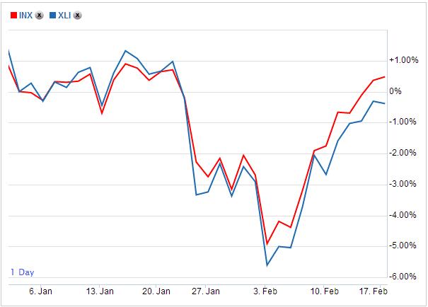 XLI Feb19-2014