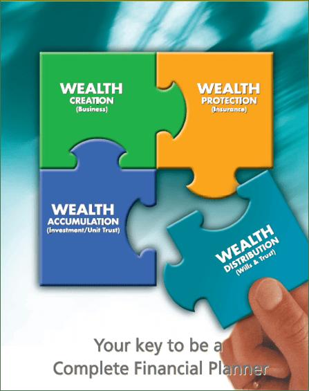 4W Wealth Planning