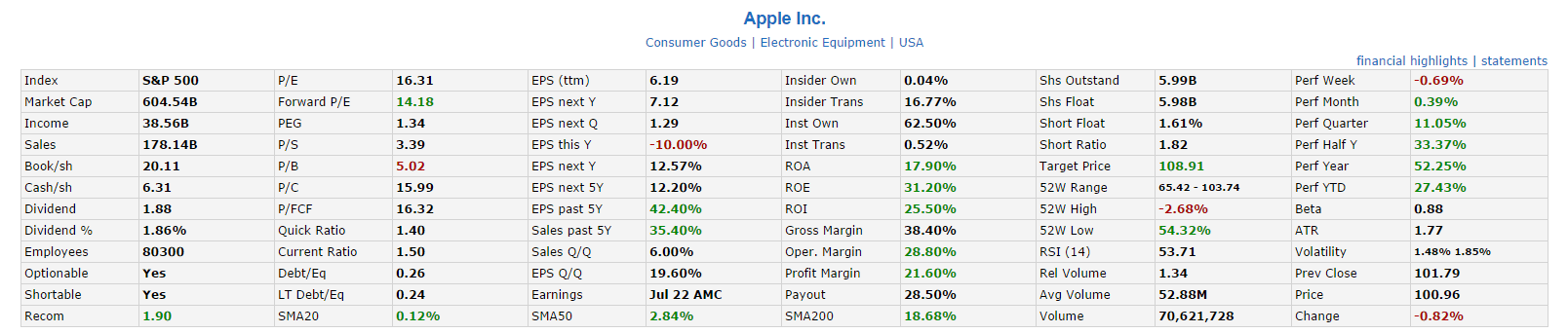 AAPL Sept20-2014 FA