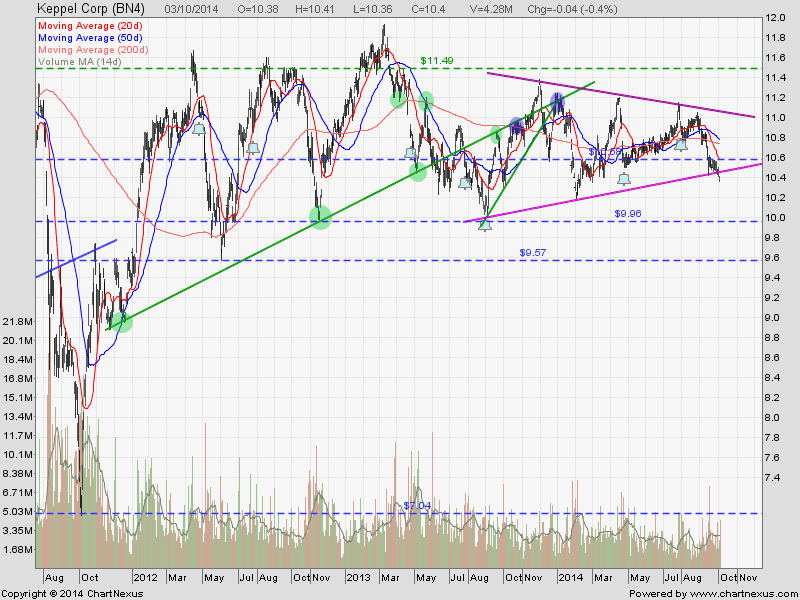 2014Oct5-KepCorp-800x600