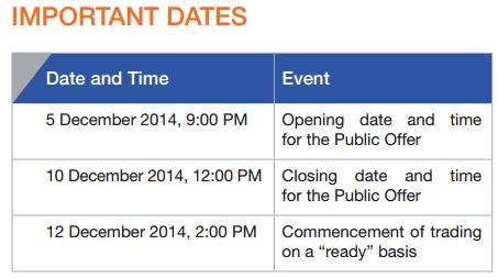 Keppel DC REIT IPO Dates