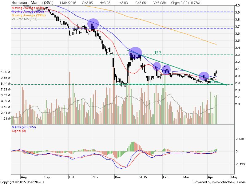 2015Apr14-SembMar-800x600