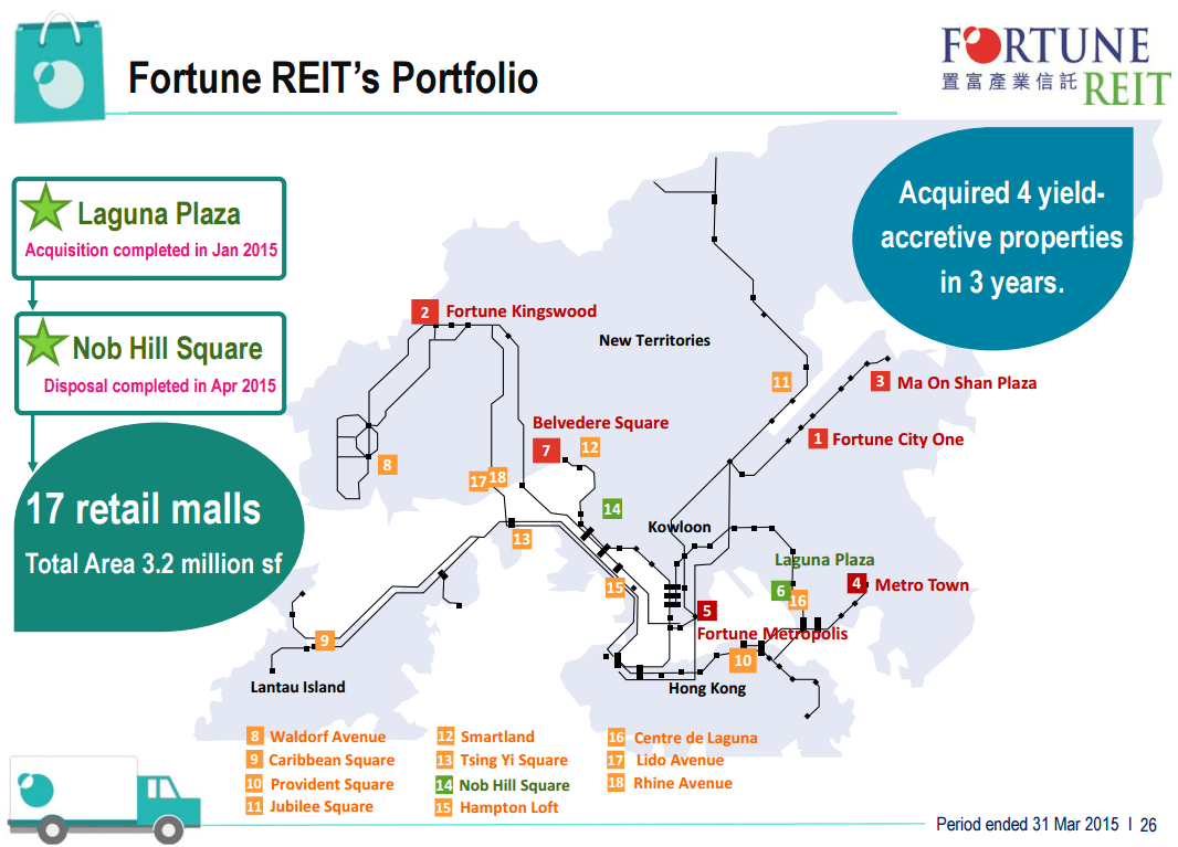 Fortune REIT Malls Location May29-2015