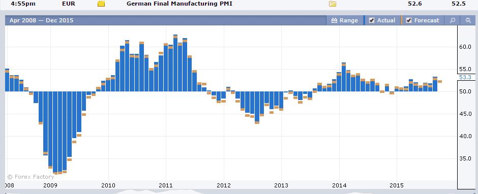 Germany PMI Sept27-2015