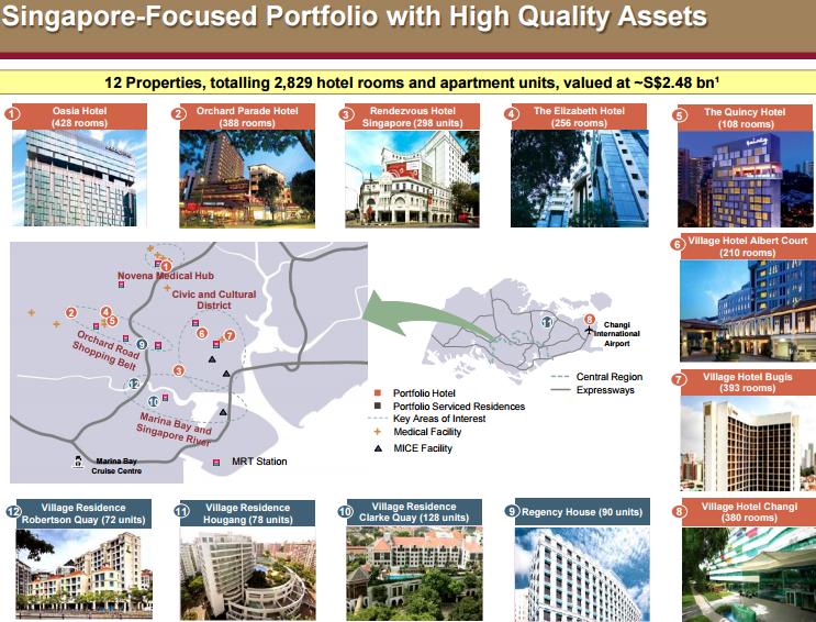 Far East H Trust Portfolio Oct4-2015