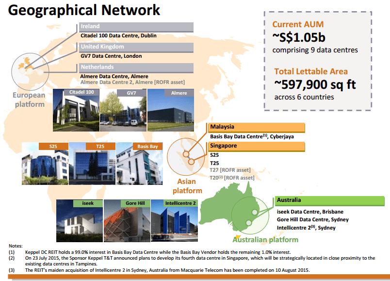 Keppel DC Portfolio Nov 27-2015