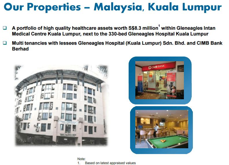 Parkway Life REIT Malaysia Portfolio Nov7-2015