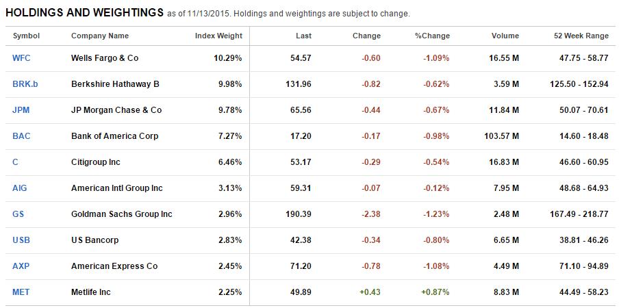 XLFS Holding Nov14-2015