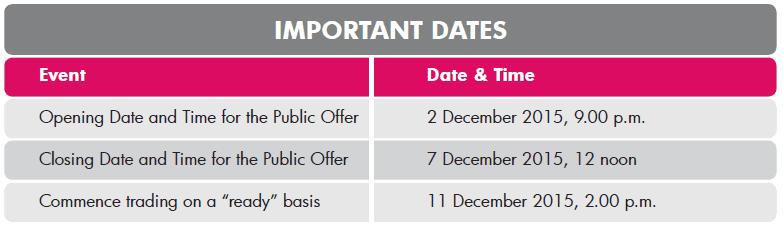 BHG Retail REIT IPO Dates