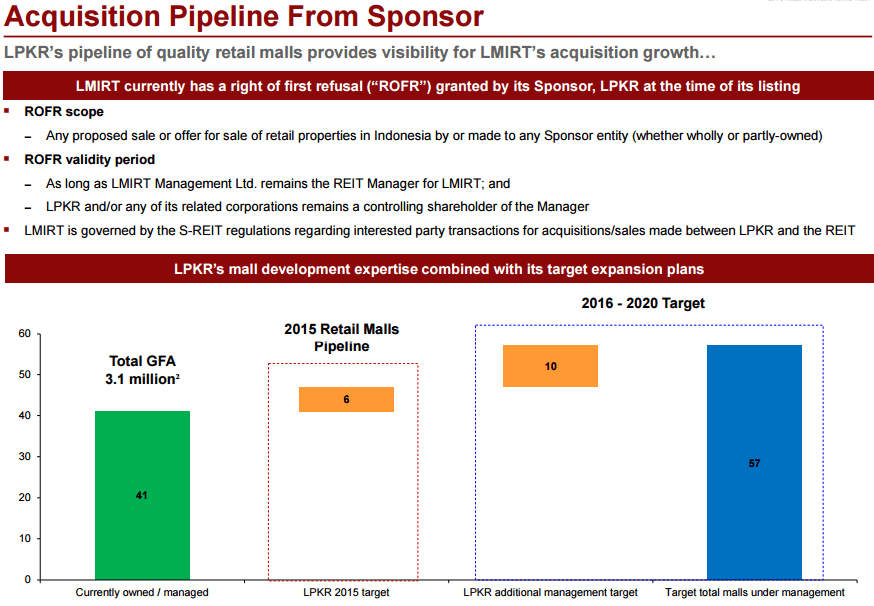 LMIR Acquisition Pipelines May 31-2016