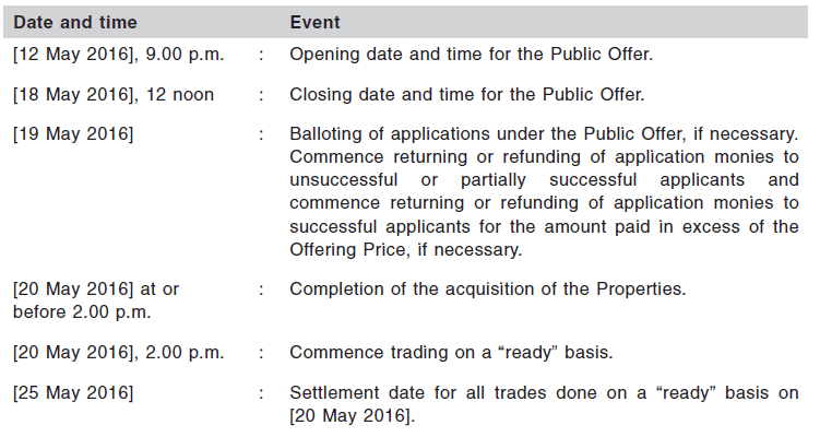 Manulife US IPO  Listing Dates