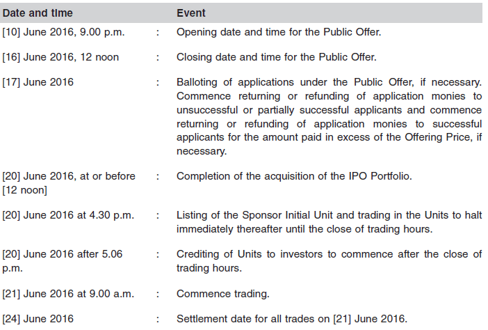 Frasers Centrepoint Logistics and Industrial Trust IPO Listing Timetable