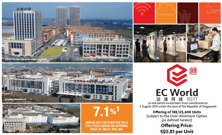 EC World REIT IPO Offering Price July 21-2016
