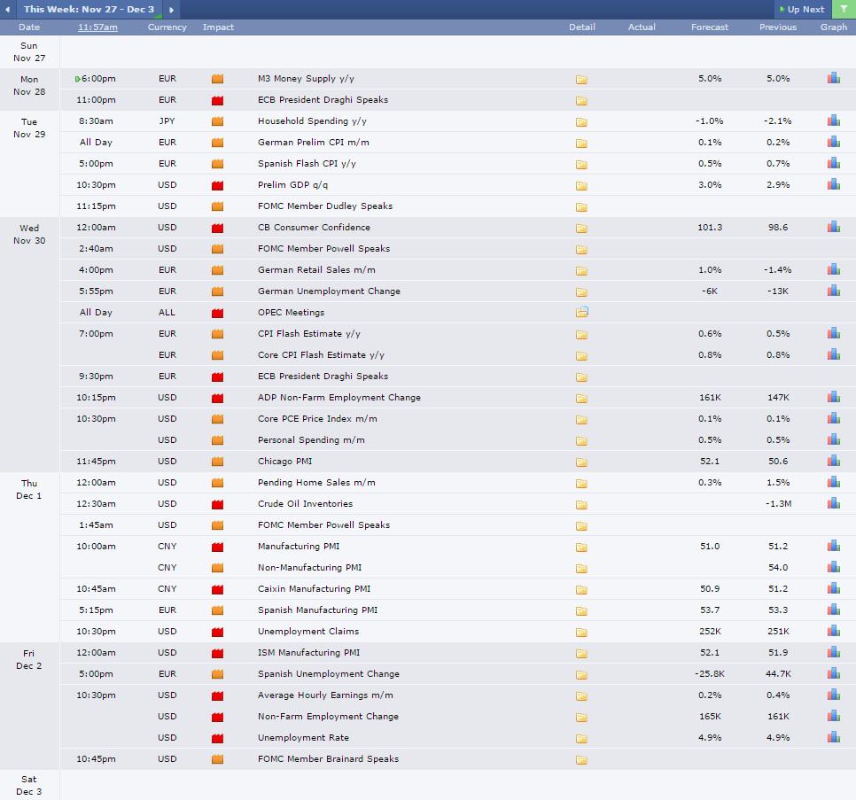 economic-calendar-nov-27-dec-3-2016
