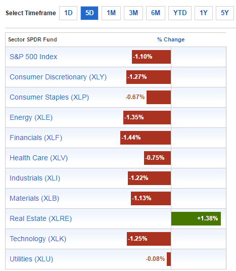 sector-performance-dec31-2016