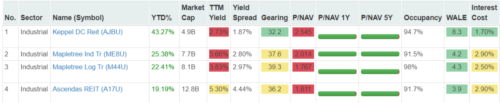 4 REITs filtered out using the in-built filter